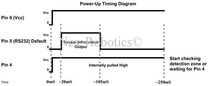 power-up-timing dia_